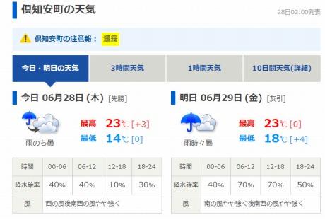 北海道倶知安町、今日と明日の天氣。蝦夷梅雨入り・・・。