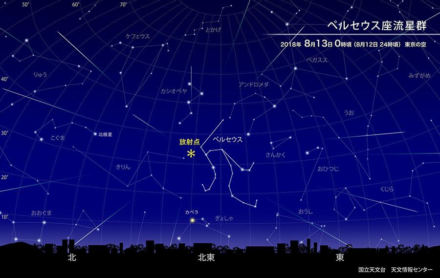 ペルセウス座流星群2018 国立天文台HPより
