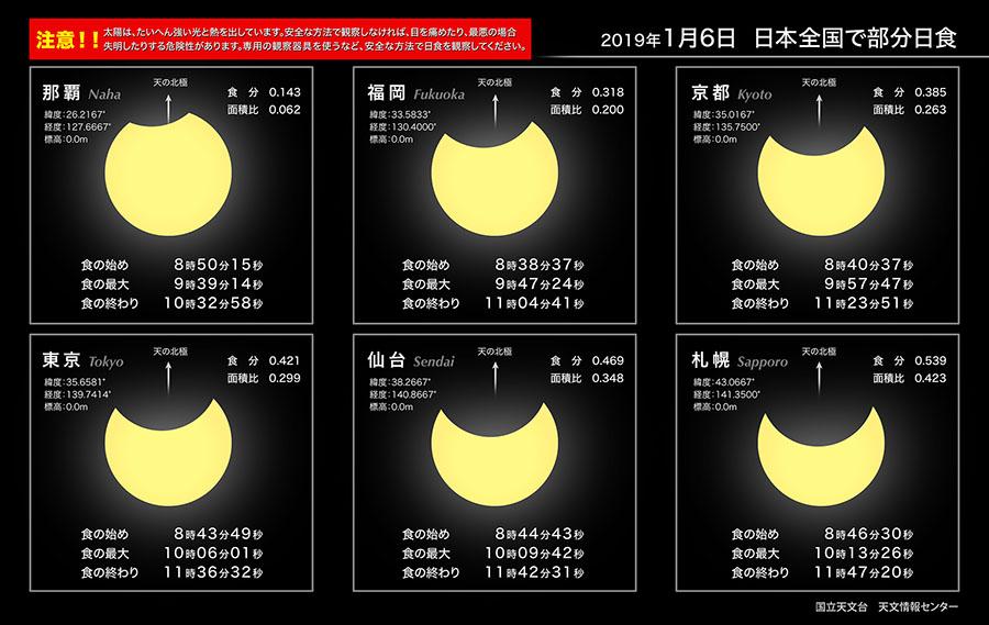 太陽の部分日食 国立天文台 天文情報センター 地球まるごと遊び場に 北海道 札幌 倶知安 親勉インストラクター松本まきこ