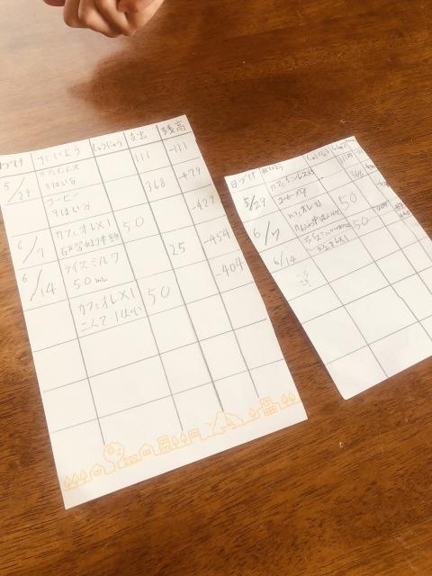 家庭内起業、おうち起業、小学2年生、4年生、コーヒー屋さんの出納帳